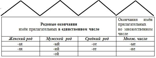 http://evenkia-school.ru/fest_pi/otkryt_urok/kolpikova/k-urya3kl_5.jpg