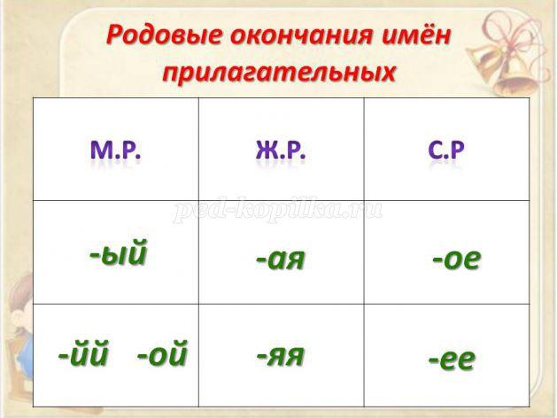 http://ped-kopilka.ru/upload/blogs/32320_5b01b6789bc78a7699490da485921bb1.jpg.jpg