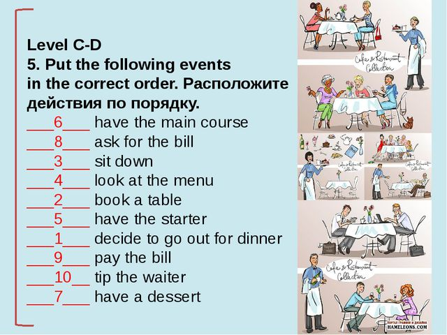Level C-D 5. Put the following events in the correct order. Расположите дейс...