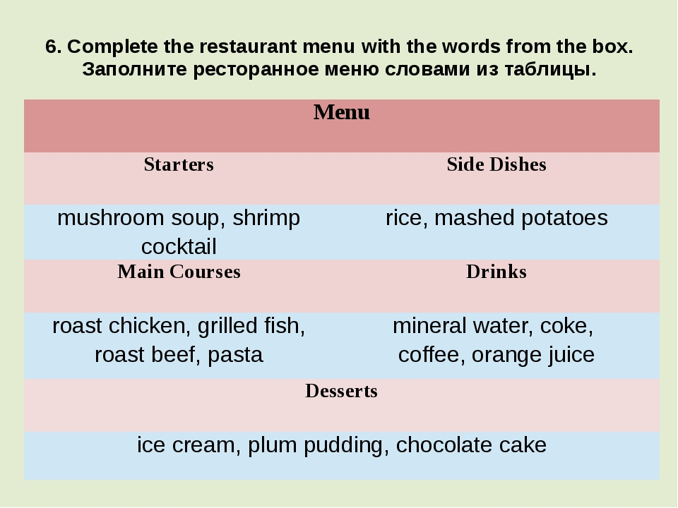6. Complete the restaurant menu with the words from the box. Заполните рестор...