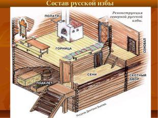 Состав русской избы