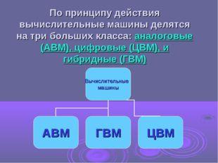 По принципу действия вычислительные машины делятся на три больших класса: ана