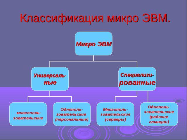 Классификация микро ЭВМ.