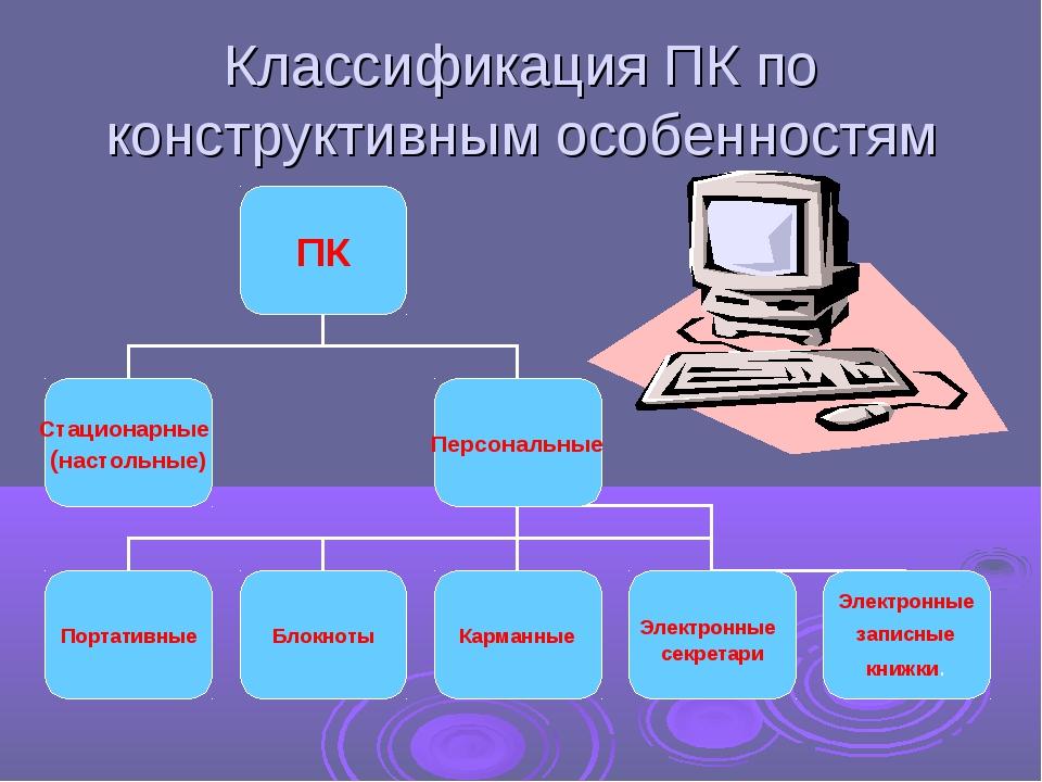 Классификация ПК по конструктивным особенностям