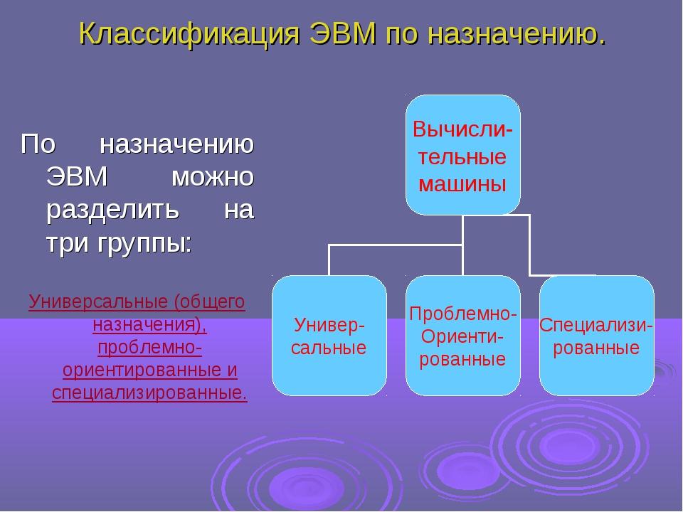 Классификация ЭВМ по назначению. По назначению ЭВМ можно разделить на три гру...