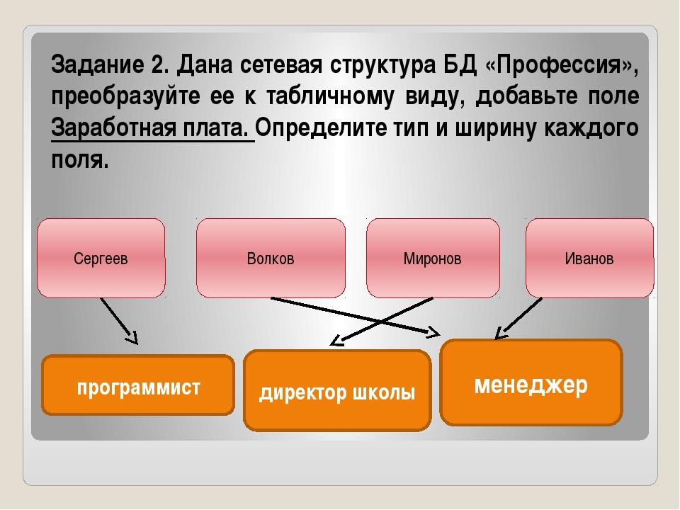 Задание 2. Дана сетевая структура БД «Профессия», преобразуйте ее к табличном...