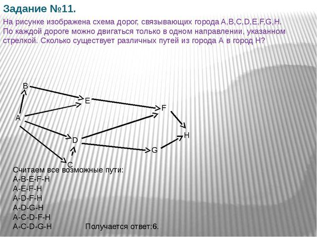 Задание №11. На рисунке изображена схема дорог, связывающих города A,B,C,D,E,...