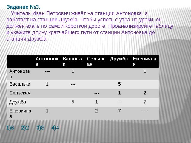 Задание №3. Учитель Иван Петрович живёт на станции Антоновка, а работает на с...