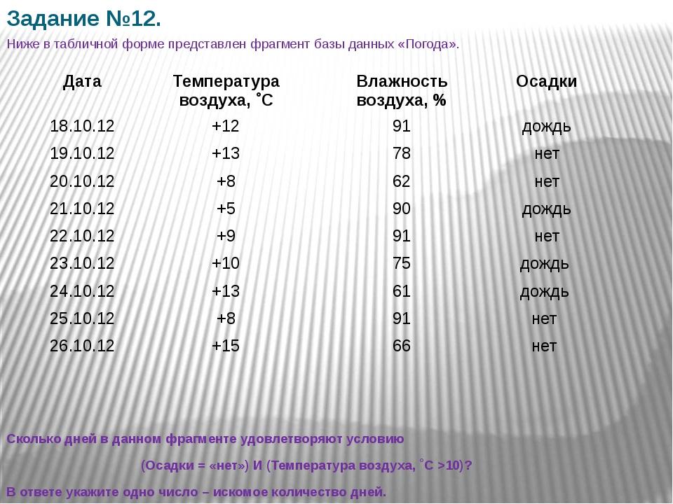 Задание №12. Ниже в табличной форме представлен фрагмент базы данных «Погода»...