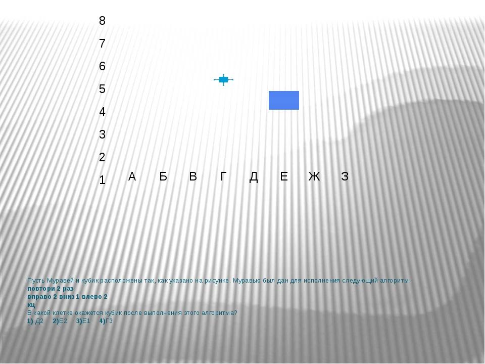 Пусть Муравей и кубик расположены так, как указано на рисунке. Муравью был да...