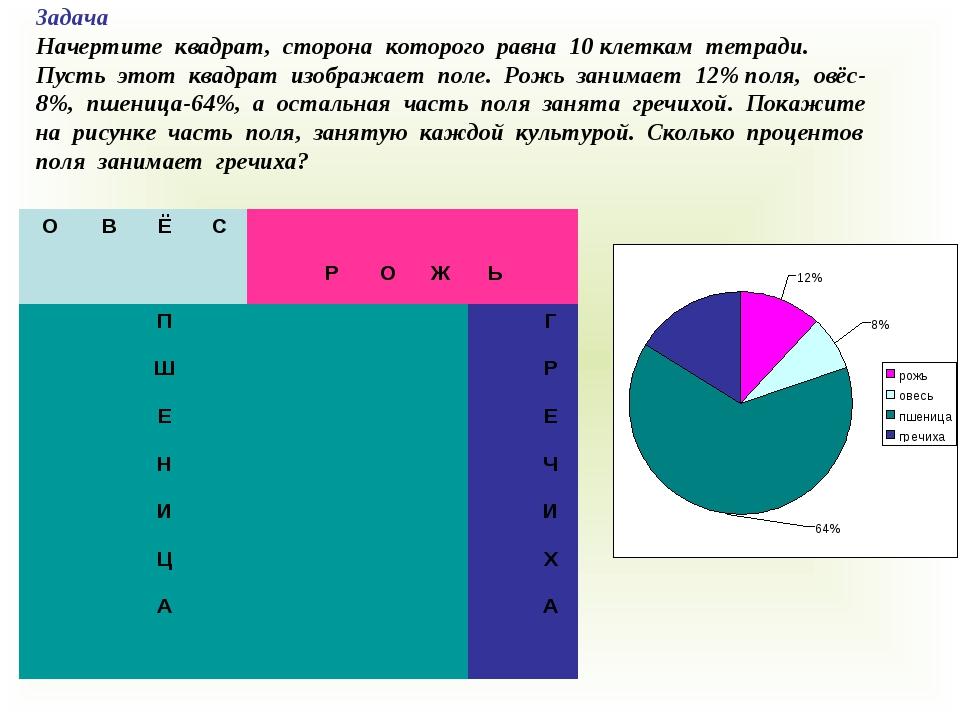 Задача Начертите квадрат, сторона которого равна 10 клеткам тетради. Пусть эт...