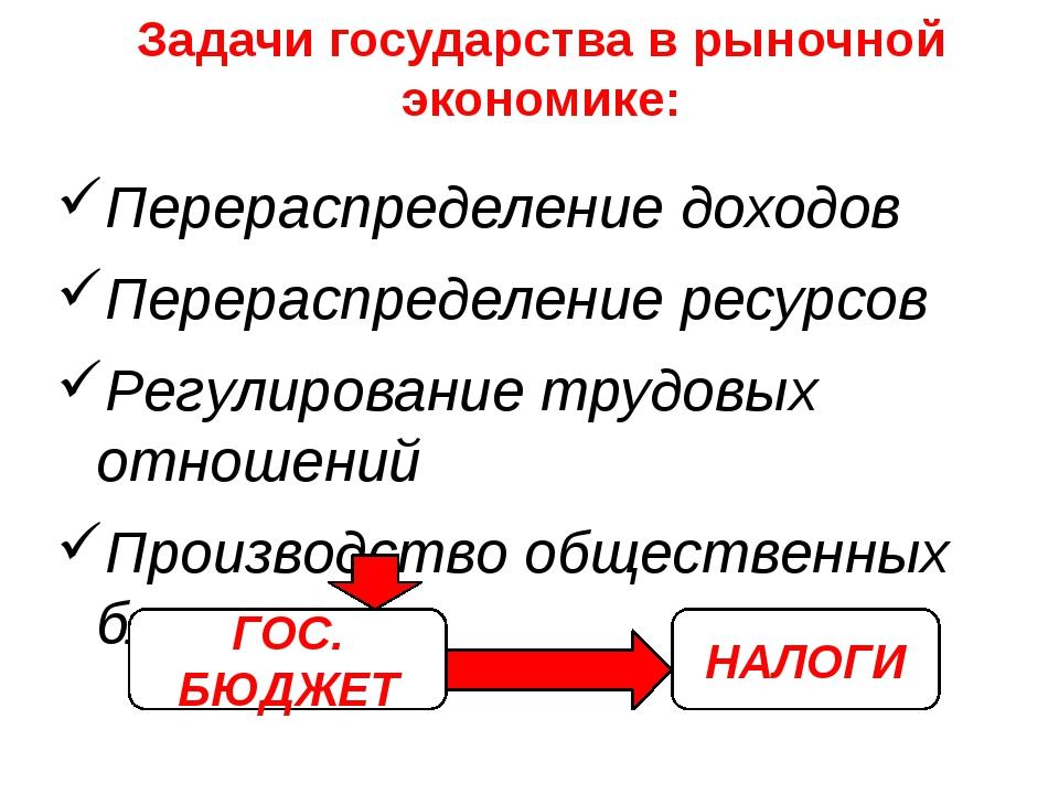 Задачи государства в рыночной экономике: Перераспределение доходов Перераспре...