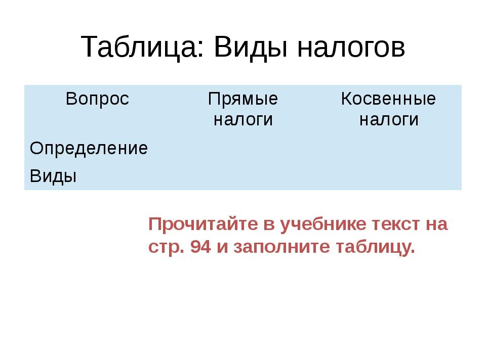 Таблица: Виды налогов Прочитайте в учебнике текст на стр. 94 и заполните табл...