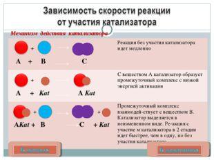 Соколова О.Е. Механизм действия катализатора + + А + В СРеакция без участия