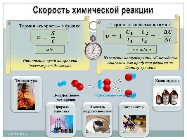 Термин «скорость» в физике Термин «скорость» в химии м/с моль/л·с Отношение п...