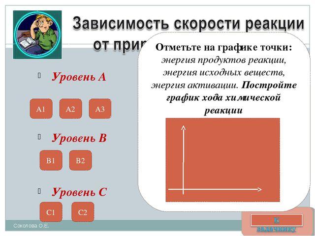 Соколова О.Е. Уровень А В чем причина изменения скорости реакции при введении...