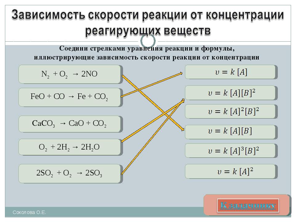 N2 + O2 → 2NO FeO + CO → Fe + CO2 2SO2 + O2 → 2SO3 O2 + 2H2 → 2H2O СаСO3 → Ca...