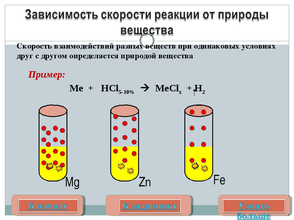 Соколова О.Е. Ме + HCl5-10%  МеClx + H2 Mg Zn Fe Скорость взаимодействий раз...