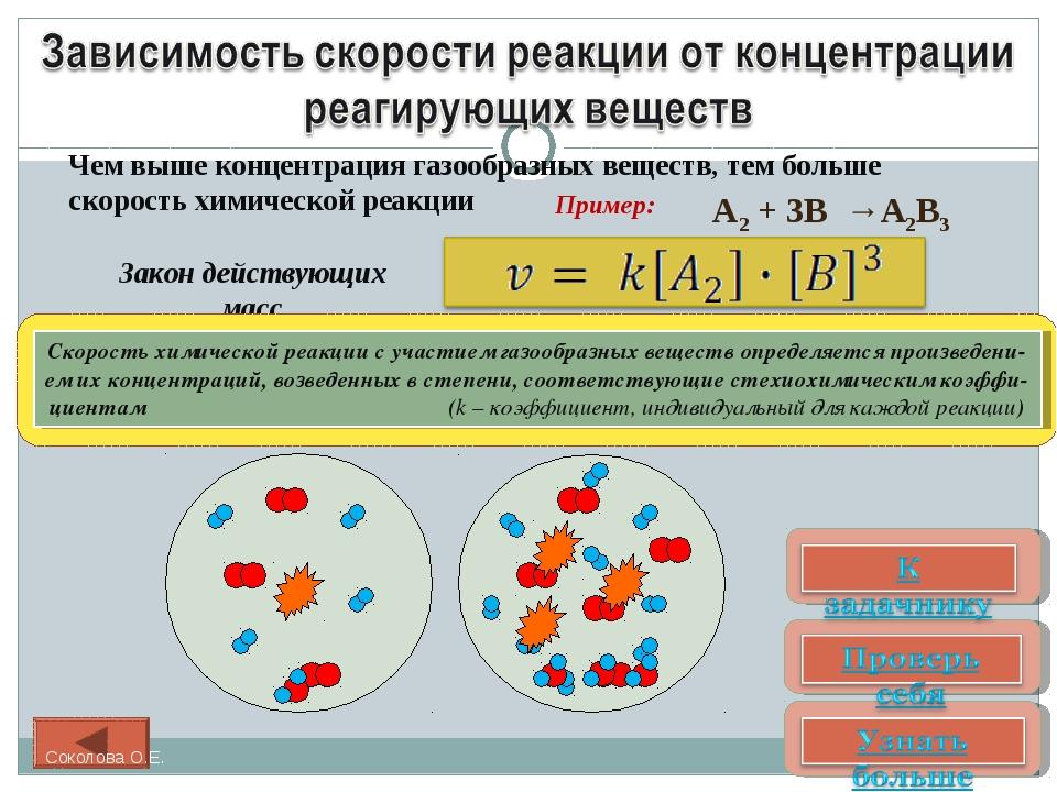 Чем выше концентрация газообразных веществ, тем больше скорость химической ре...