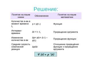 V (t) = p '(t) Решение: Понятие на языке химииОбозначение Понятие на языке