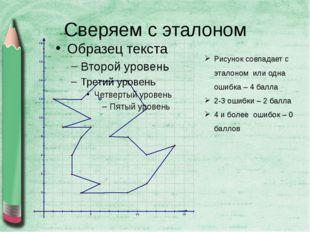 Сверяем с эталоном Рисунок совпадает с эталоном или одна ошибка – 4 балла 2-3