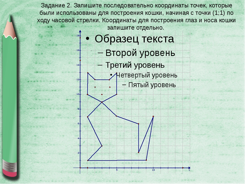 Задание 2. Запишите последовательно координаты точек, которые были использова...