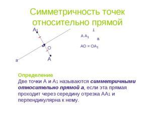 Симметричность точек относительно прямой A1 A a O A A1 a Т AO = OA1 Определен