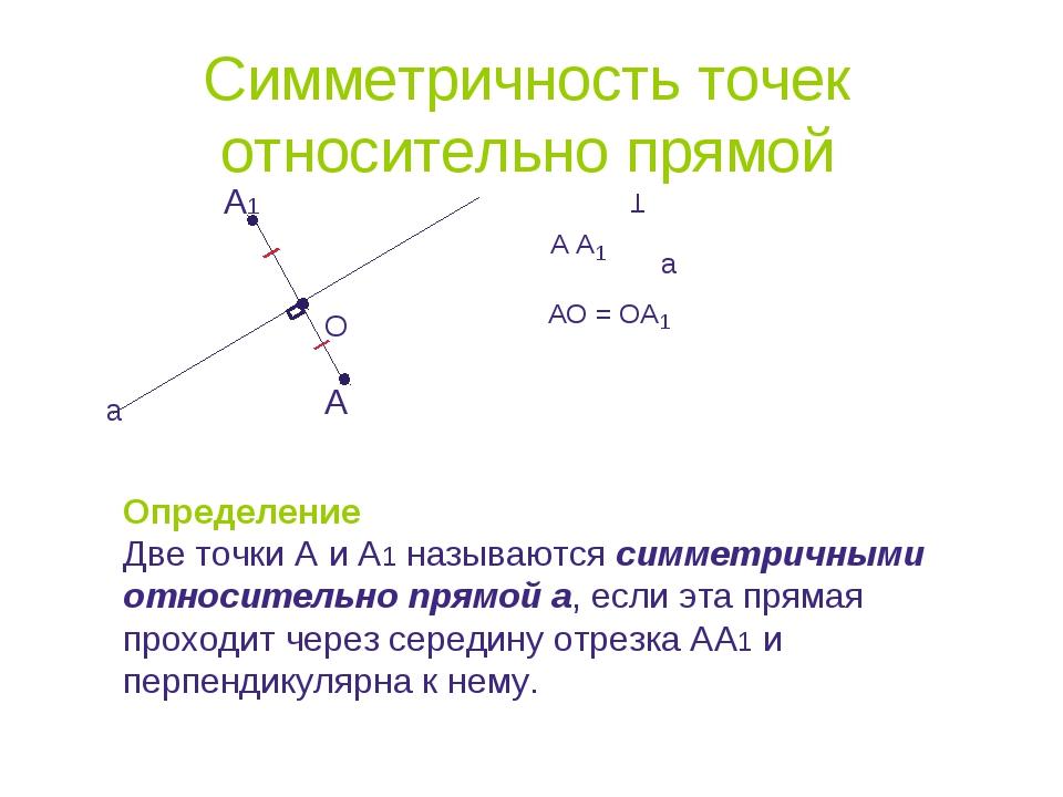 Симметричность точек относительно прямой A1 A a O A A1 a Т AO = OA1 Определен...