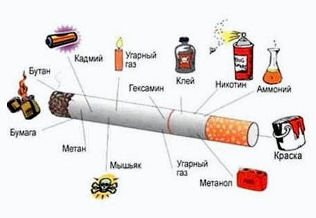 Про то, как бросить курить и что за это будет