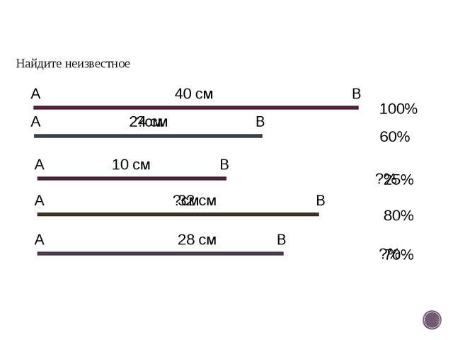 Найдите неизвестное А В 24 см 60% А В 10 см 25% А В 32 см 80% А В 28 см 70% ?...
