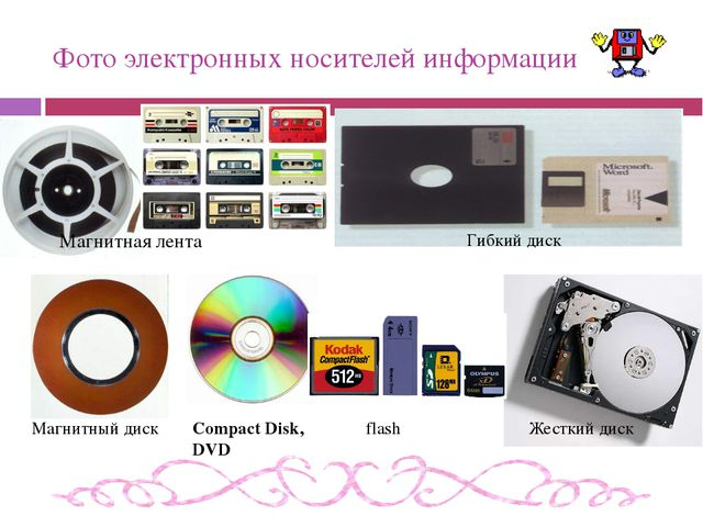 Фото электронных носителей информации Магнитная лента Магнитный диск Гибкий д...