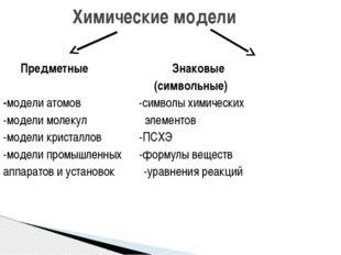 Предметные Знаковые (символьные) -модели атомов -символы химических -модели