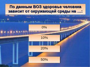 По данным ВОЗ здоровье человека зависит от окружающей среды на …: 20% 50% 0%