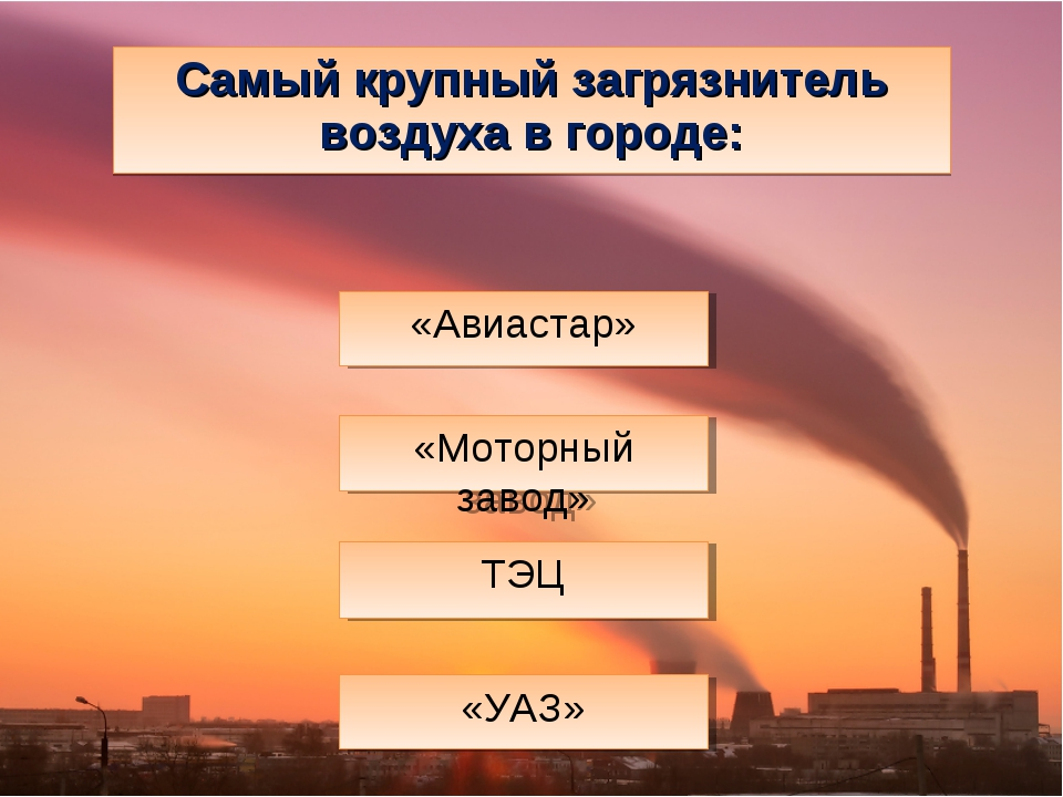 Самый крупный загрязнитель воздуха в городе: ТЭЦ «УАЗ» «Авиастар» «Моторный з...