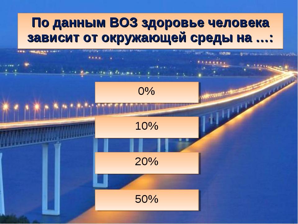 По данным ВОЗ здоровье человека зависит от окружающей среды на …: 20% 50% 0%...