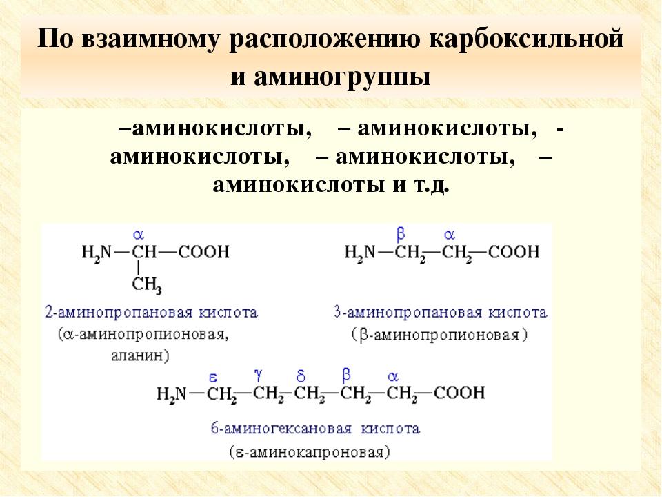 По строению углеводородного радикала Предельные Непредельные Циклические Аром...