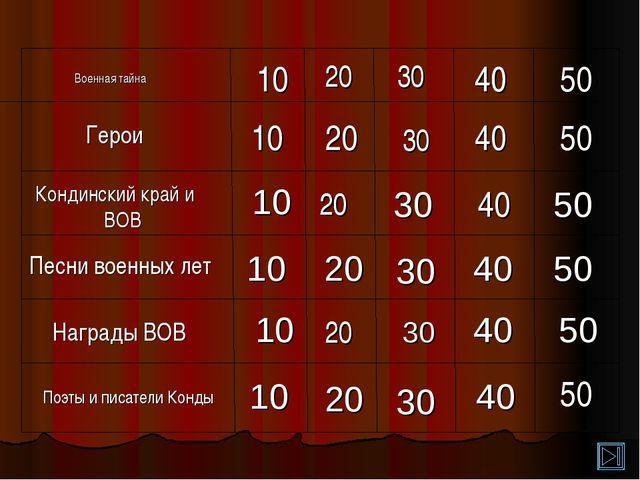 40 20 10 50 40 30 10 Военная тайна 50 30 20 10 Кондинский край и ВОВ Песни во...