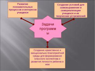 Задачи программы Развитие познавательных процессов и интересов учащихся Созда