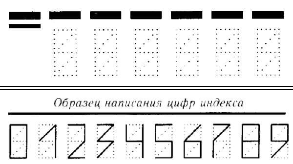 E:\Publish\всё Ленчикино\ПРОФЕССИОНАЛЬНОЕ\Материалы к урокам и классным часам\kak_pravilno_pisat_indeks.jpg