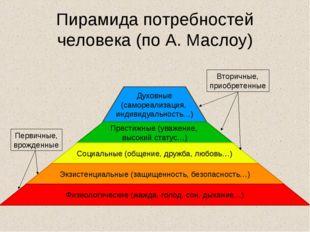 Пирамида потребностей человека (по А. Маслоу) Первичные, врожденные Вторичные