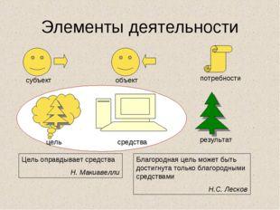Элементы деятельности субъект объект потребности цель средства результат Цель