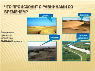 дюны барханы овраги речные долины Внутренние процессы- медленные колебания Вн