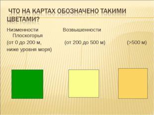 Низменности Возвышенности Плоскогорья (от 0 до 200 м, (от 200 до 500 м) (>500