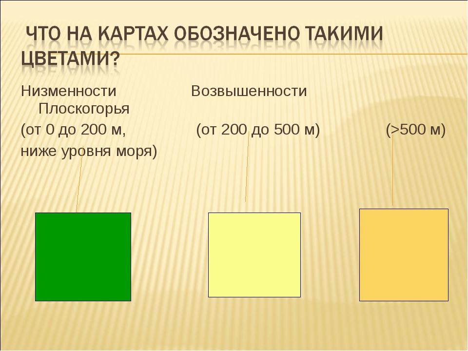 Низменности Возвышенности Плоскогорья (от 0 до 200 м, (от 200 до 500 м) (>500...