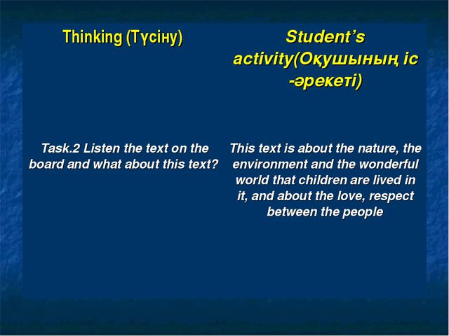 Thinking (Түсіну)Student's activity(Оқушының іс -әрекеті) Task.2 Listen the...