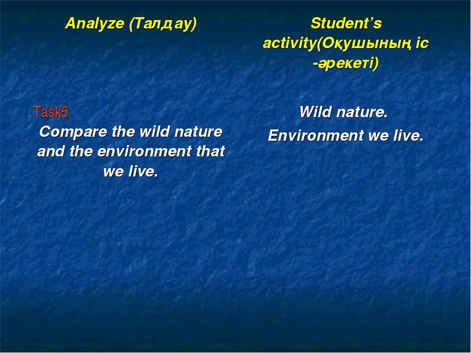 Analyze (Талдау)Student's activity(Оқушының іс -әрекеті) Task5 Compare the...
