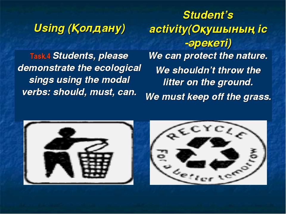 Using (Қолдану) Student's activity(Оқушының іс -әрекеті) Task.4 Students, p...