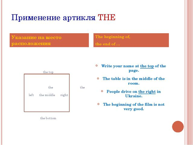 Применение артикля THE the top the the left the middle right the bottom Write...