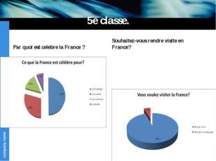 5e classe. Par quoi est celebre la France? Souhaitez-vous rendre visite en F