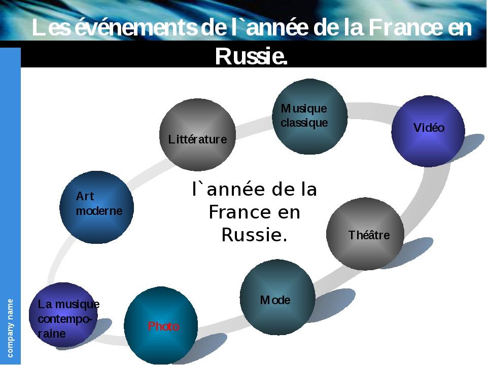 Les événements de l`année de la France en Russie. La musique contempo- raine...